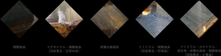 【硫酸塩泉】【マグネシウム-硫酸塩泉(旧泉質名:正苦味泉)】【炭酸水素塩泉】【ナトリウム-硫酸塩泉(旧泉質名:芒硝泉)】【ナトリウム・カルシウム-塩化物・炭酸水素塩・硫酸塩泉(旧泉質名:石膏泉)】